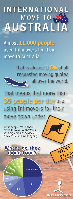 infograph_australia_intlmovers